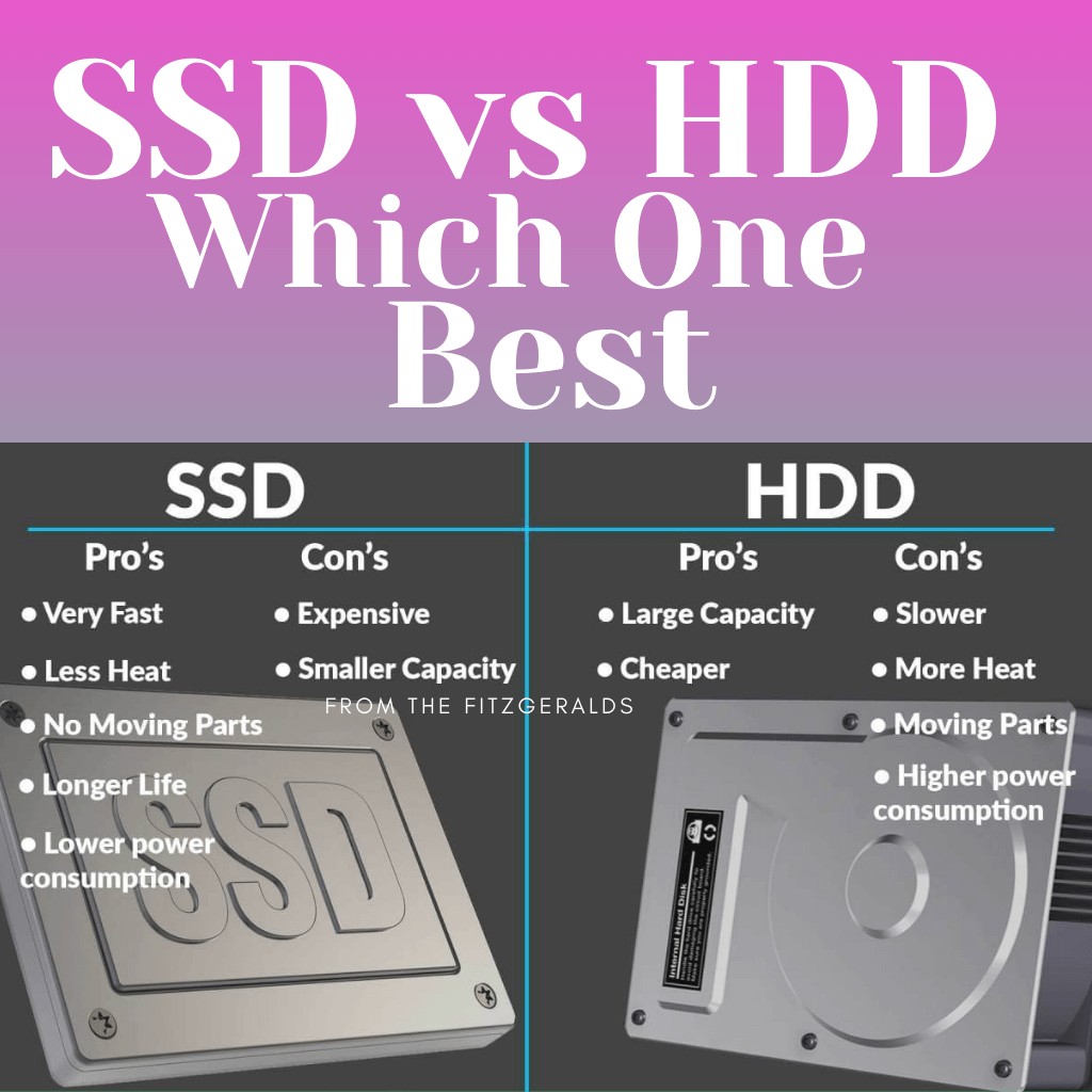 SSD vs HDD Which One is Best According to My work?